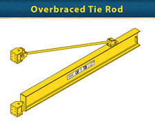 wall-mount-overbraced-tie-rod-icon